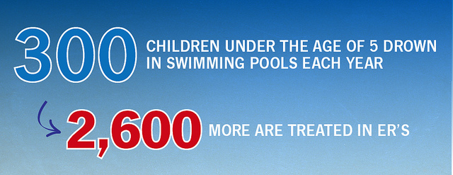 Pools are a huge source of hotel safety issues. Make sure you're following proper protocol!