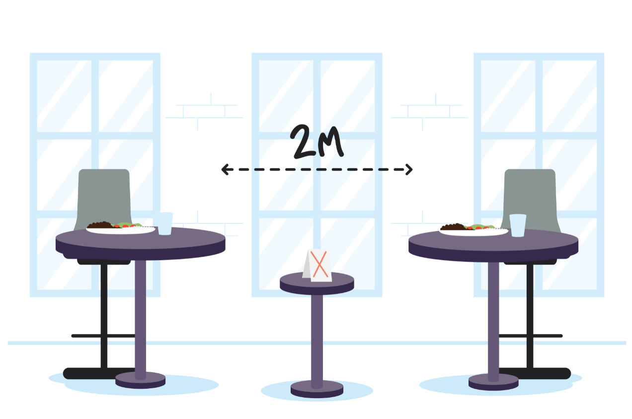 A graphic showing two restaurant tables distanced an acceptable 6 feet apart